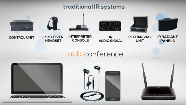 Simultaneous Interpretation Solutions for your International Conferences